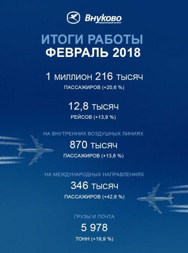 Уральские авиалинии открывают новый маршрут Ростов-на-Дону — Болонья